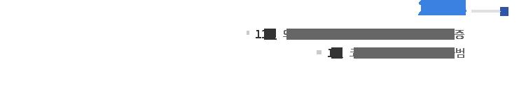 2008 | 11월 : 의료기기 제조 및 품질관리기준 적합 인증 | 1월 : 코스텔(주) 사회봉사단 출범